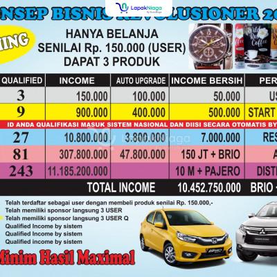 BELI MOBIL BRIO DENGAN Rp 150.000